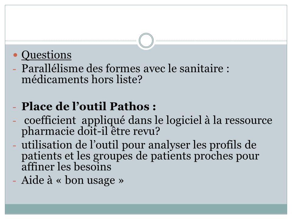 2° réforme de la tarification le point de vue du médecin Convergence tarifaire Forfaitisation du soin Tarification à la ressource …..