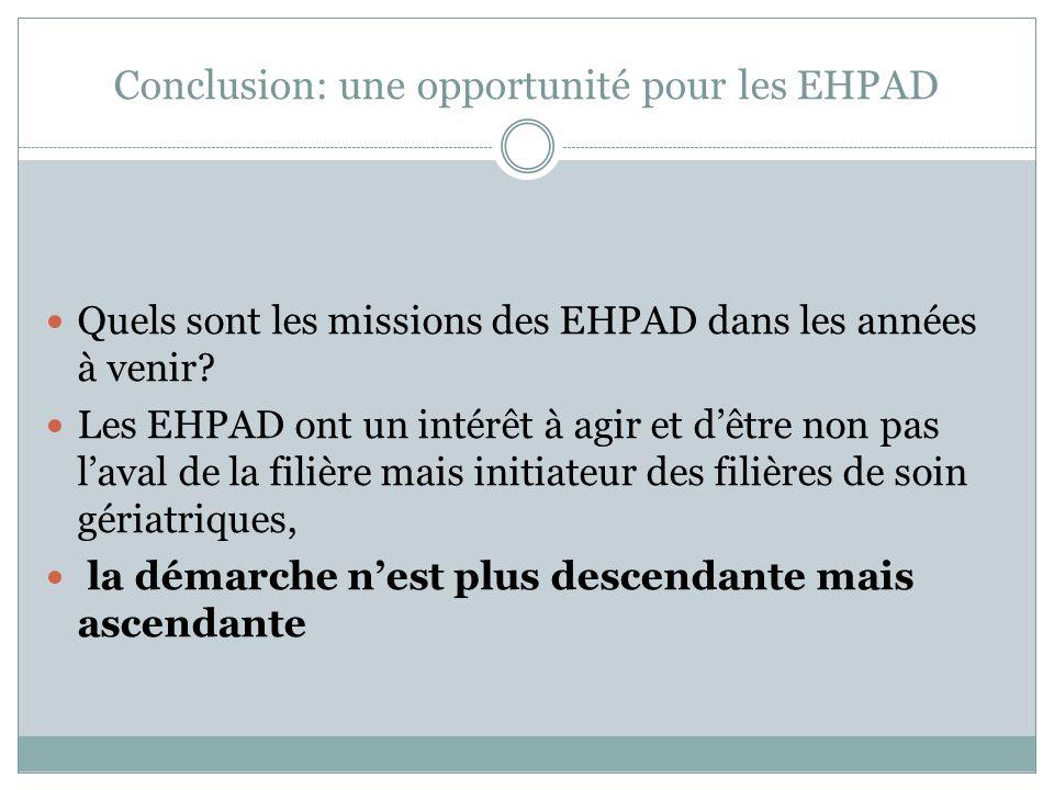 Conclusion: une opportunité pour les EHPAD Quels sont les missions des EHPAD dans les années à venir.