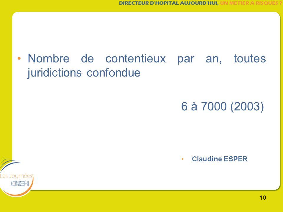 10 Nombre de contentieux par an, toutes juridictions confondue 6 à 7000 (2003) Claudine ESPER