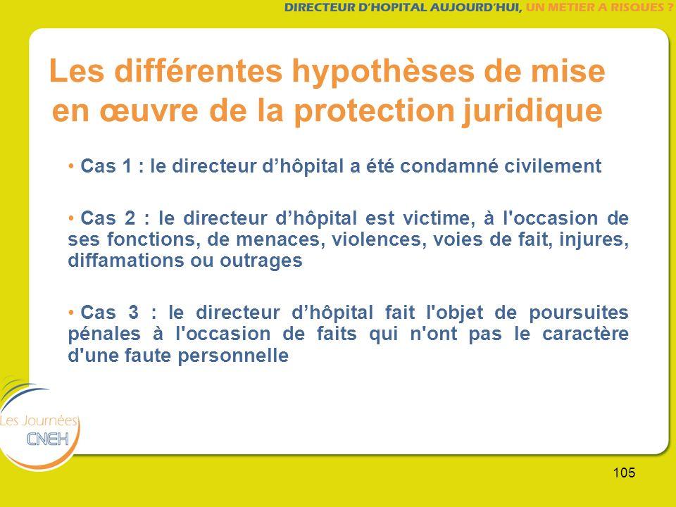 105 Les différentes hypothèses de mise en œuvre de la protection juridique Cas 1 : le directeur dhôpital a été condamné civilement Cas 2 : le directeu