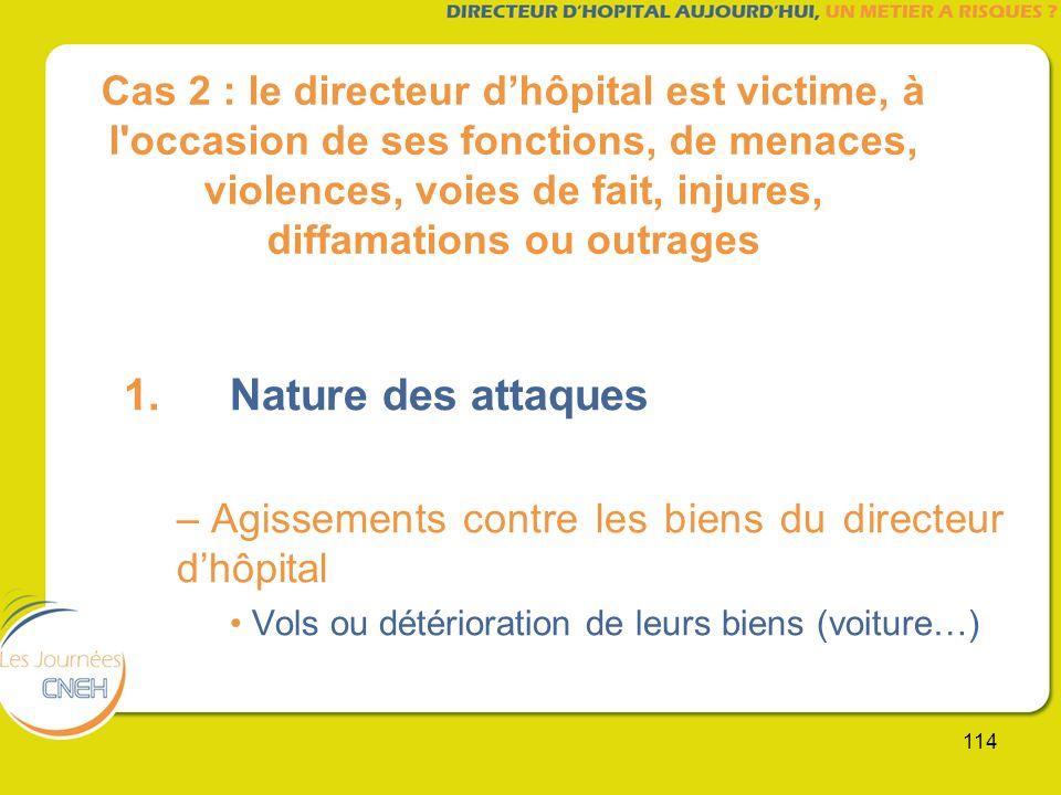 114 Cas 2 : le directeur dhôpital est victime, à l'occasion de ses fonctions, de menaces, violences, voies de fait, injures, diffamations ou outrages