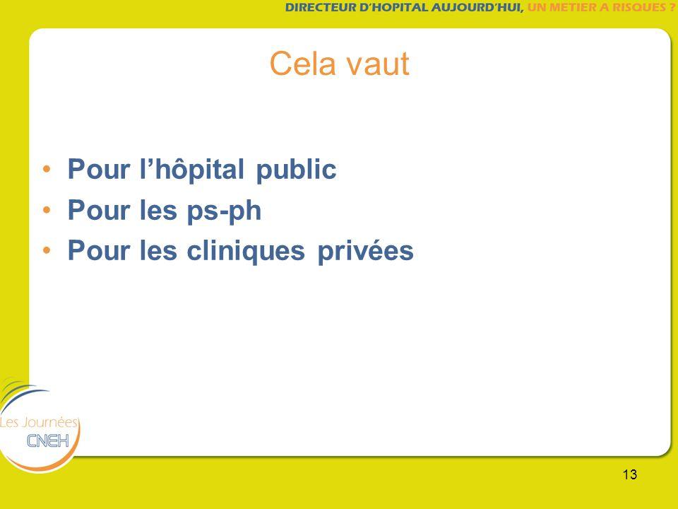13 Cela vaut Pour lhôpital public Pour les ps-ph Pour les cliniques privées