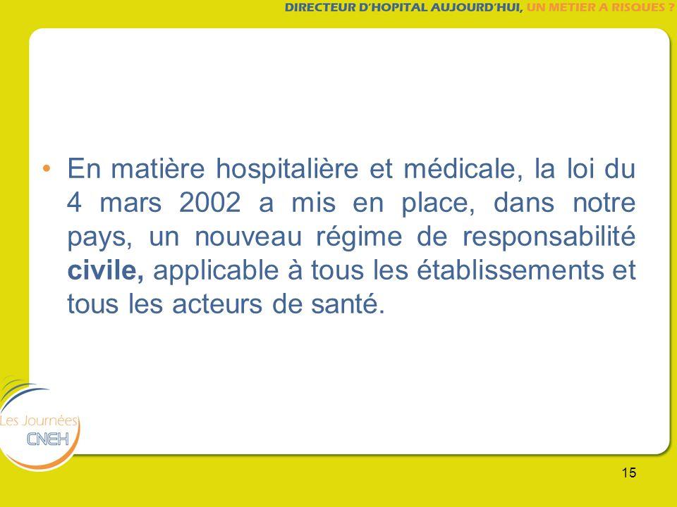 15 En matière hospitalière et médicale, la loi du 4 mars 2002 a mis en place, dans notre pays, un nouveau régime de responsabilité civile, applicable