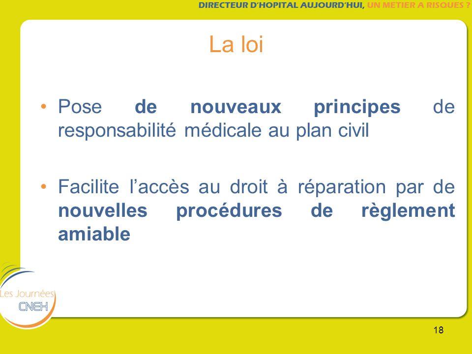 18 La loi Pose de nouveaux principes de responsabilité médicale au plan civil Facilite laccès au droit à réparation par de nouvelles procédures de règ