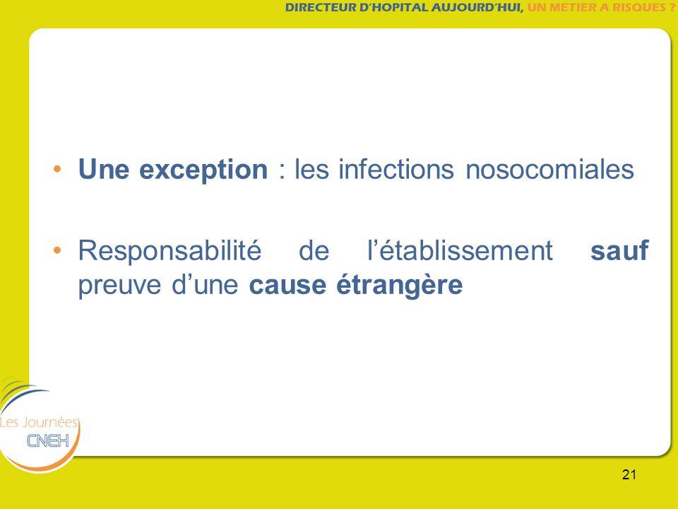 21 Une exception : les infections nosocomiales Responsabilité de létablissement sauf preuve dune cause étrangère