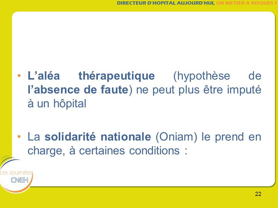 22 Laléa thérapeutique (hypothèse de labsence de faute) ne peut plus être imputé à un hôpital La solidarité nationale (Oniam) le prend en charge, à ce