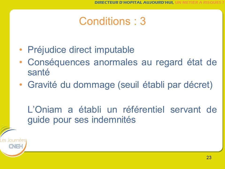 23 Conditions : 3 Préjudice direct imputable Conséquences anormales au regard état de santé Gravité du dommage (seuil établi par décret) LOniam a étab