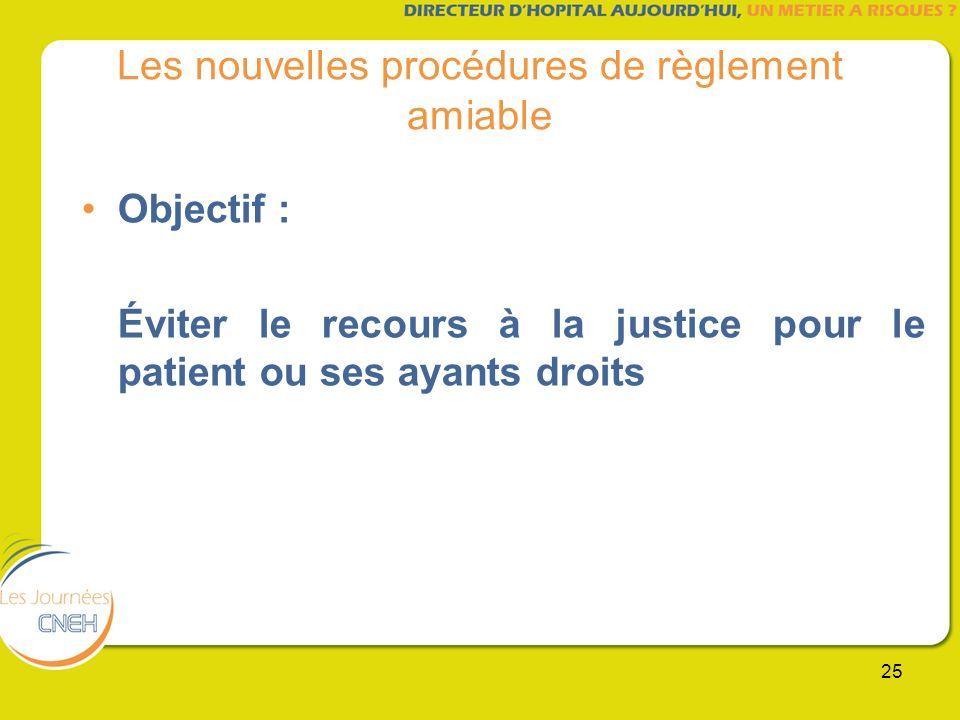 25 Les nouvelles procédures de règlement amiable Objectif : Éviter le recours à la justice pour le patient ou ses ayants droits