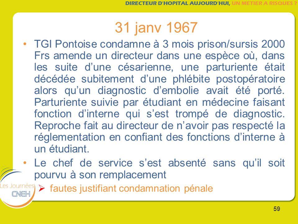 59 31 janv 1967 TGI Pontoise condamne à 3 mois prison/sursis 2000 Frs amende un directeur dans une espèce où, dans les suite dune césarienne, une part