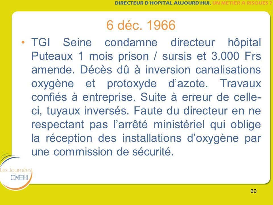 60 6 déc. 1966 TGI Seine condamne directeur hôpital Puteaux 1 mois prison / sursis et 3.000 Frs amende. Décès dû à inversion canalisations oxygène et