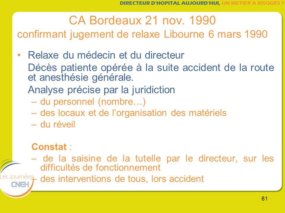 61 CA Bordeaux 21 nov. 1990 confirmant jugement de relaxe Libourne 6 mars 1990 Relaxe du médecin et du directeur Décès patiente opérée à la suite acci