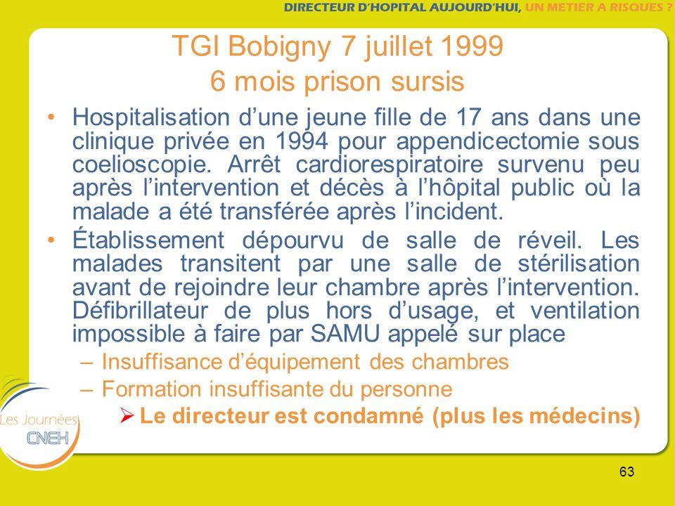 63 TGI Bobigny 7 juillet 1999 6 mois prison sursis Hospitalisation dune jeune fille de 17 ans dans une clinique privée en 1994 pour appendicectomie so