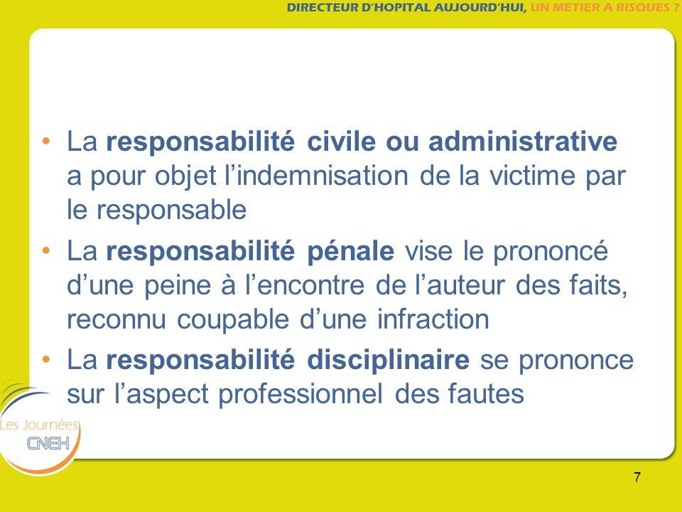 8 La responsabilité déontologique vaut pour les professionnels liés à un ordre La responsabilité financière ne vaut que pour les gestionnaires des établissements