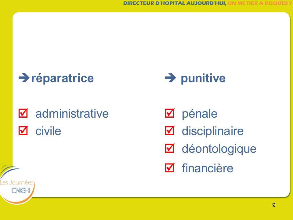 9 réparatrice punitive administrative pénale civile disciplinaire déontologique financière