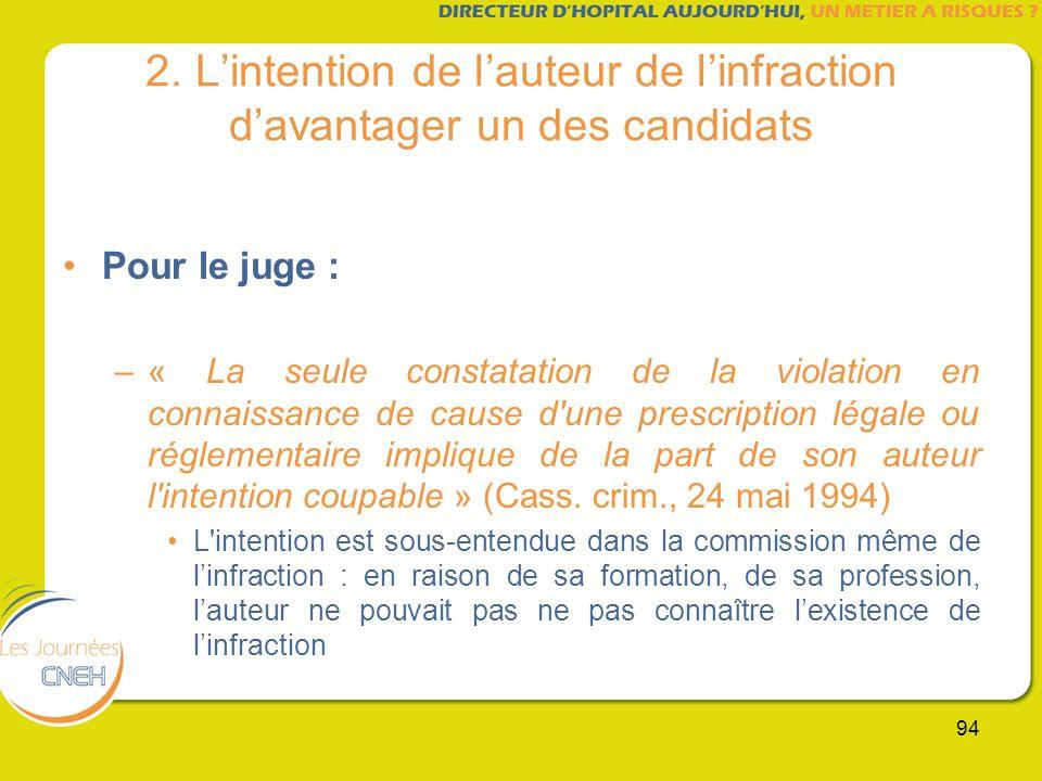 94 2. Lintention de lauteur de linfraction davantager un des candidats Pour le juge : –« La seule constatation de la violation en connaissance de caus