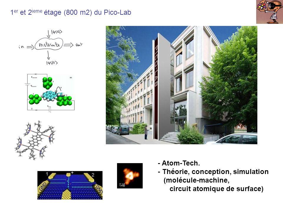 - Atom-Tech. - Théorie, conception, simulation (molécule-machine, circuit atomique de surface) 1 er et 2 ieme étage (800 m2) du Pico-Lab