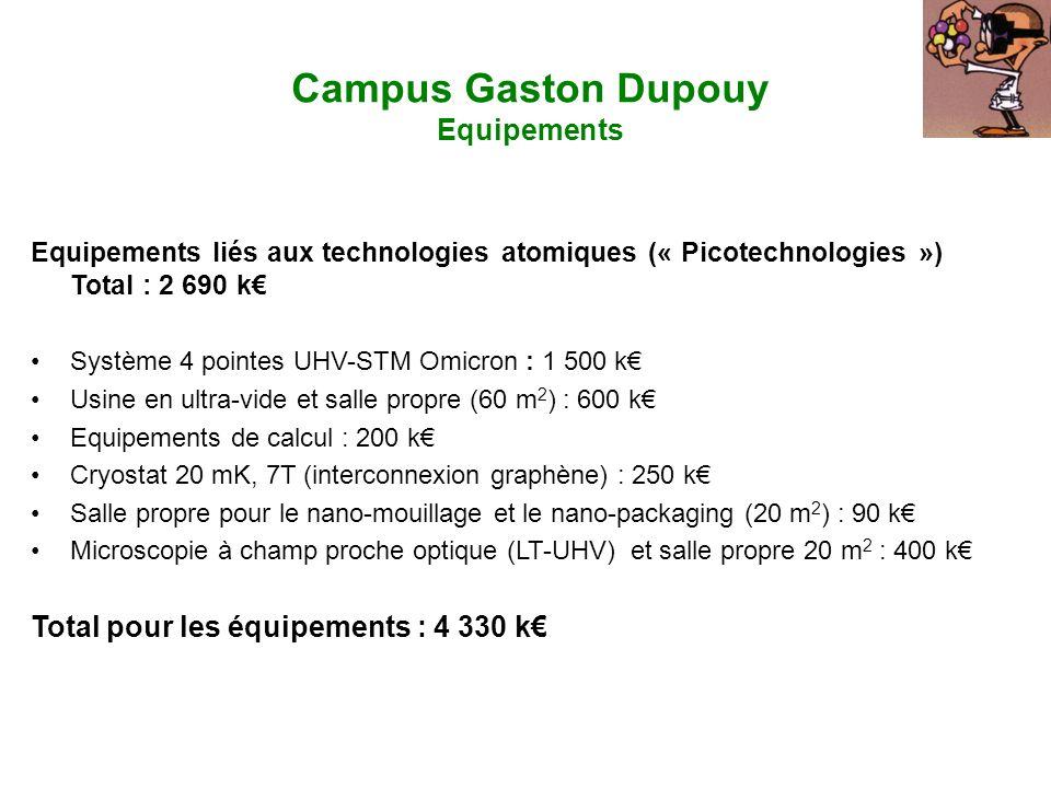 Equipements liés aux technologies atomiques (« Picotechnologies ») Total : 2 690 k Système 4 pointes UHV-STM Omicron : 1 500 k Usine en ultra-vide et
