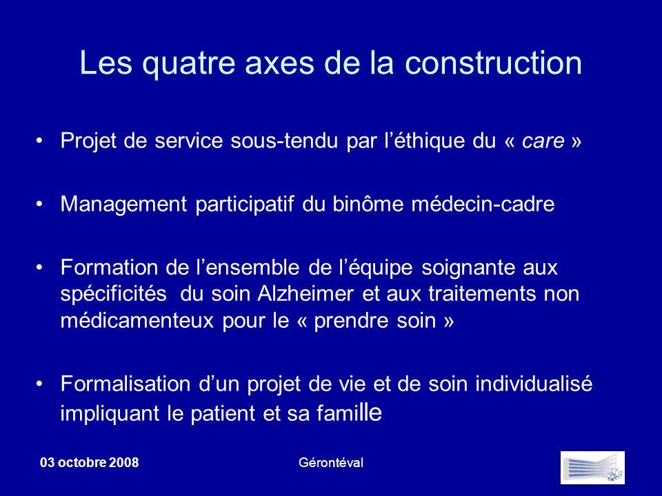 03 octobre 2008Gérontéval Les quatre axes de la construction Projet de service sous-tendu par léthique du « care » Management participatif du binôme m