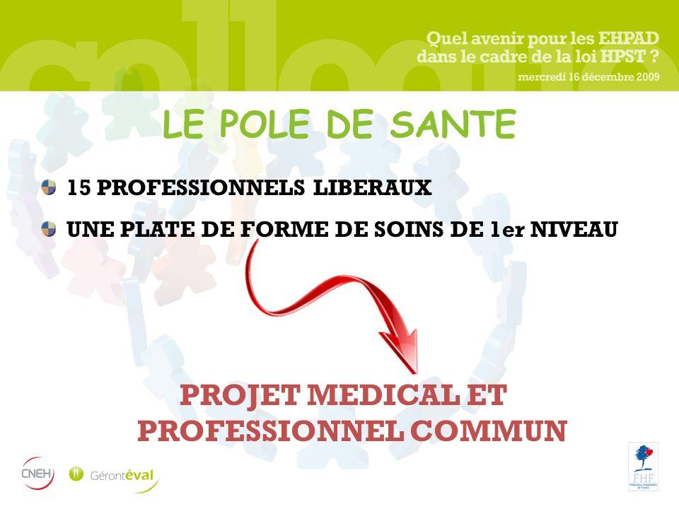 LE POLE DE SANTE 15 PROFESSIONNELS LIBERAUX UNE PLATE DE FORME DE SOINS DE 1er NIVEAU PROJET MEDICAL ET PROFESSIONNEL COMMUN