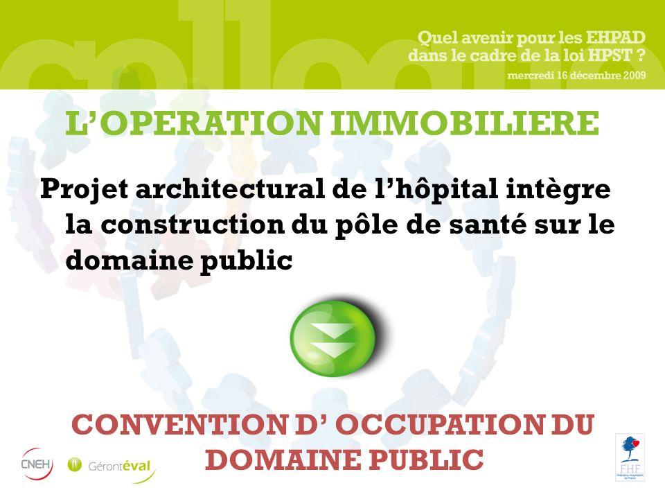 LOPERATION IMMOBILIERE Projet architectural de lhôpital intègre la construction du pôle de santé sur le domaine public CONVENTION D OCCUPATION DU DOMA