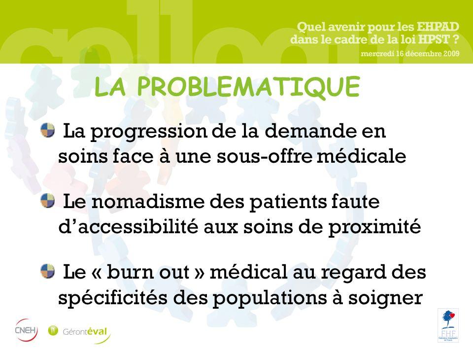 LA PROBLEMATIQUE La progression de la demande en soins face à une sous-offre médicale Le nomadisme des patients faute daccessibilité aux soins de prox