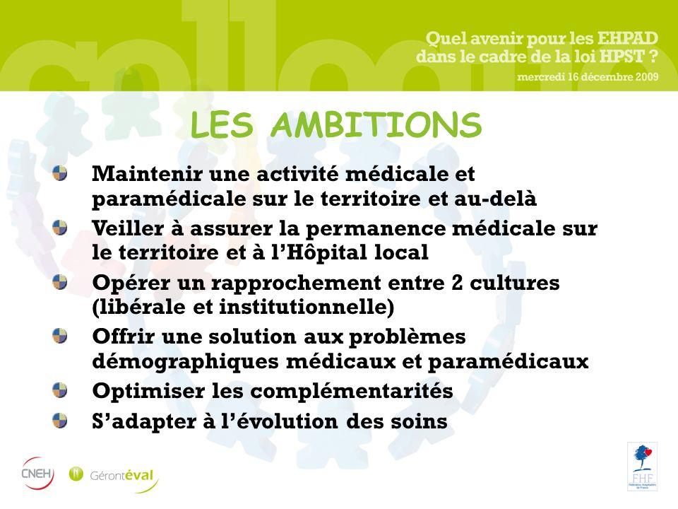 LES AMBITIONS Maintenir une activité médicale et paramédicale sur le territoire et au-delà Veiller à assurer la permanence médicale sur le territoire