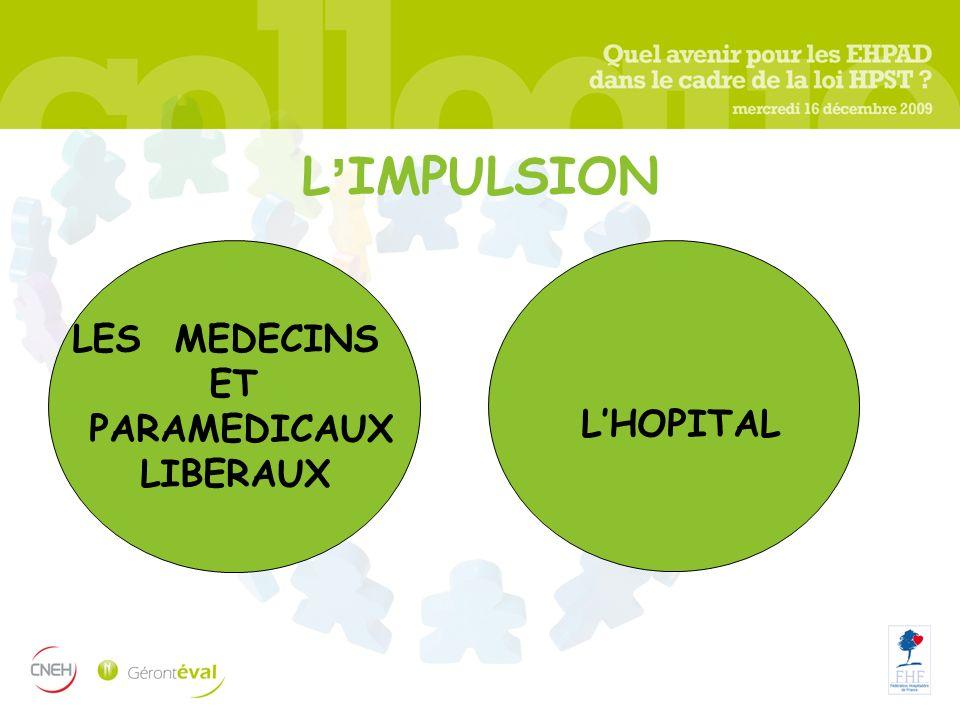L IMPULSION LES MEDECINS ET PARAMEDICAUX LIBERAUX LHOPITAL