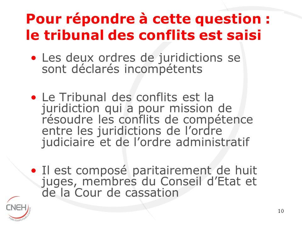 10 Les deux ordres de juridictions se sont déclarés incompétents Le Tribunal des conflits est la juridiction qui a pour mission de résoudre les confli