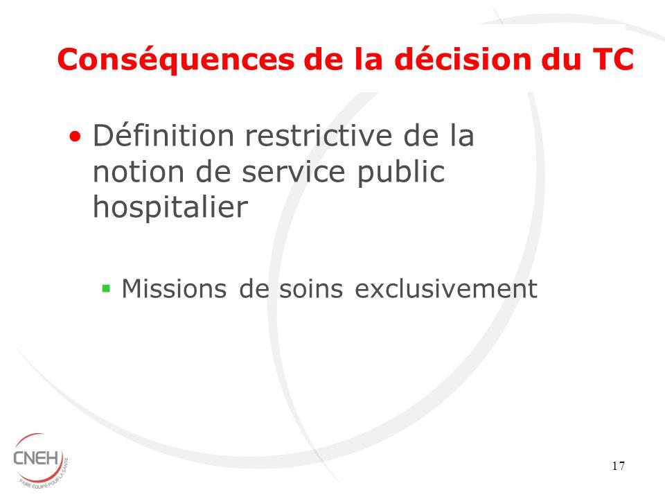 17 Définition restrictive de la notion de service public hospitalier Missions de soins exclusivement Conséquences de la décision du TC