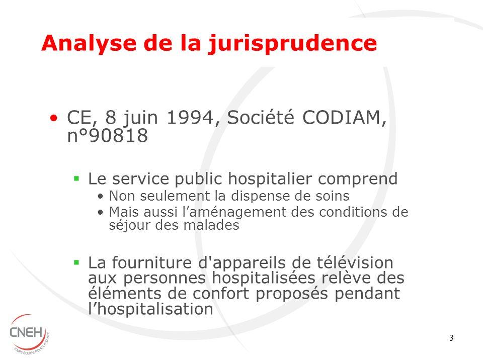 3 CE, 8 juin 1994, Société CODIAM, n°90818 Le service public hospitalier comprend Non seulement la dispense de soins Mais aussi laménagement des condi