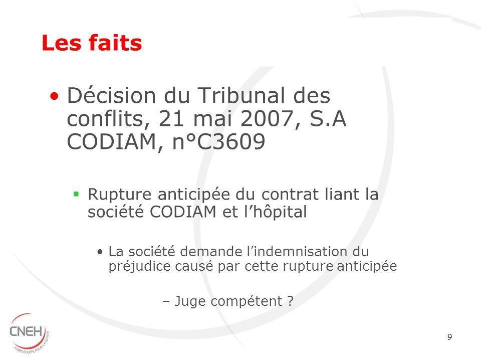 9 Décision du Tribunal des conflits, 21 mai 2007, S.A CODIAM, n°C3609 Rupture anticipée du contrat liant la société CODIAM et lhôpital La société dema