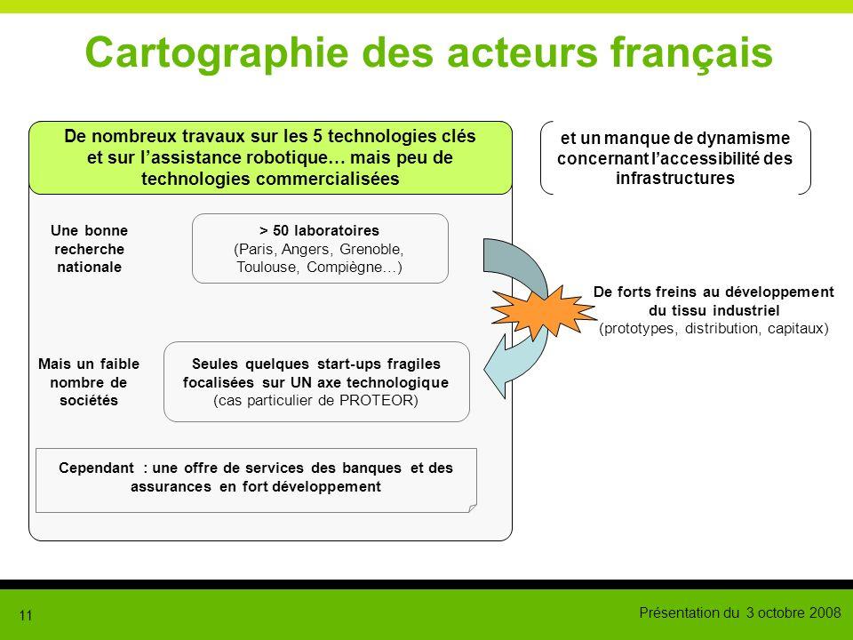 Présentation du 3 octobre 2008 11 Cartographie des acteurs français > 50 laboratoires (Paris, Angers, Grenoble, Toulouse, Compiègne…) Seules quelques