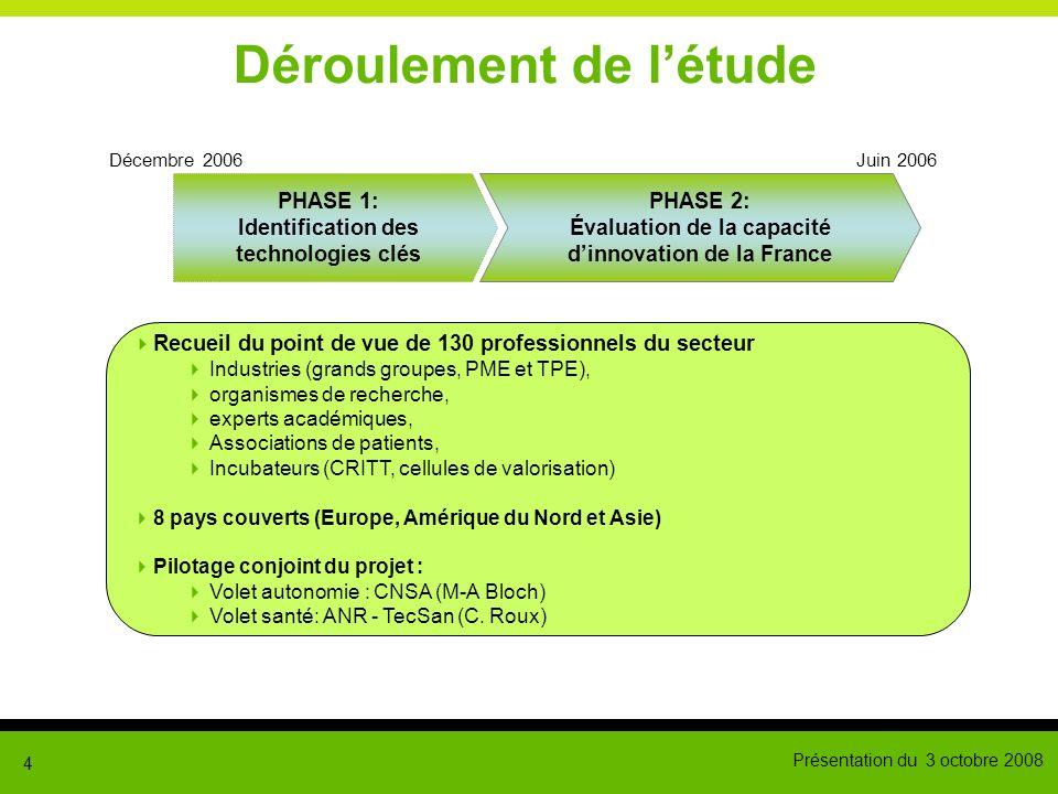 Présentation du 3 octobre 2008 4 Déroulement de létude PHASE 1: Identification des technologies clés PHASE 2: Évaluation de la capacité dinnovation de