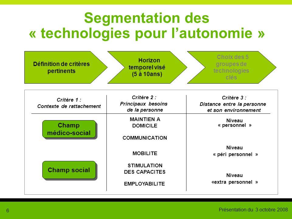 Présentation du 3 octobre 2008 6 Segmentation des « technologies pour lautonomie » Définition de critères pertinents Horizon temporel visé (5 à 10ans)