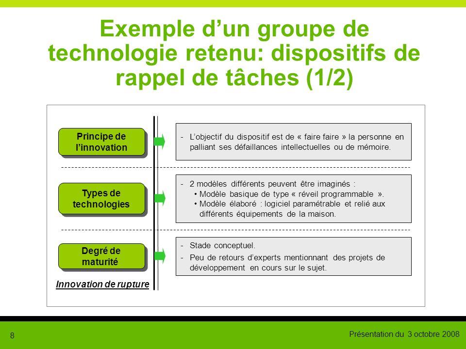Présentation du 3 octobre 2008 8 Exemple dun groupe de technologie retenu: dispositifs de rappel de tâches (1/2) Principe de linnovation Types de tech