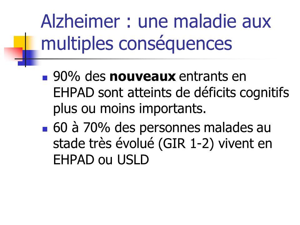 Alzheimer : une maladie aux multiples conséquences 90% des nouveaux entrants en EHPAD sont atteints de déficits cognitifs plus ou moins importants. 60