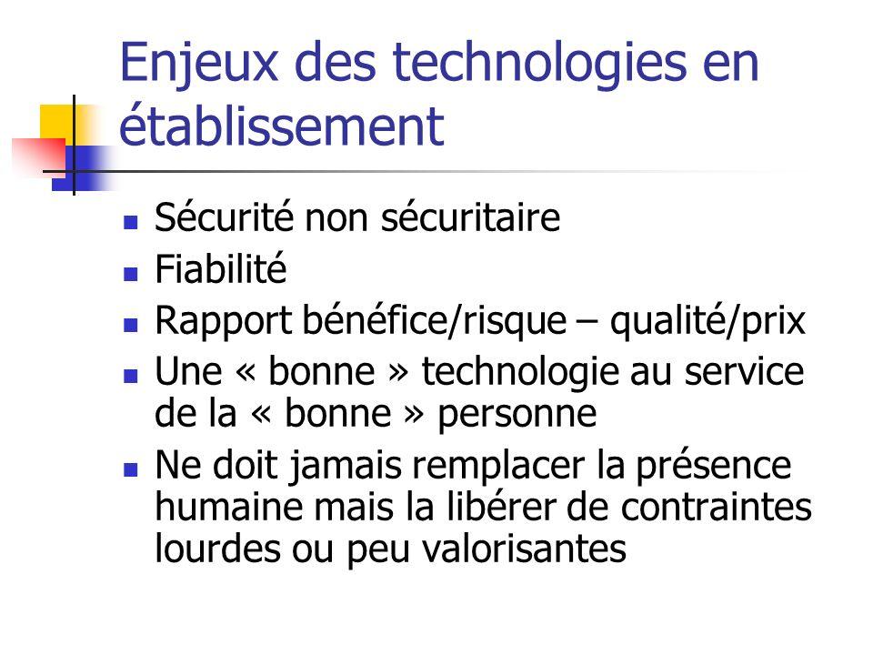 Enjeux des technologies en établissement Sécurité non sécuritaire Fiabilité Rapport bénéfice/risque – qualité/prix Une « bonne » technologie au servic