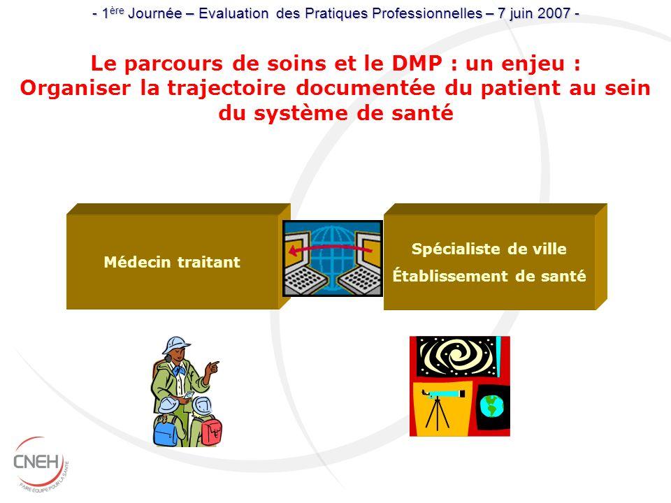 Le parcours de soins et le DMP : un enjeu : Organiser la trajectoire documentée du patient au sein du système de santé Médecin traitant Spécialiste de