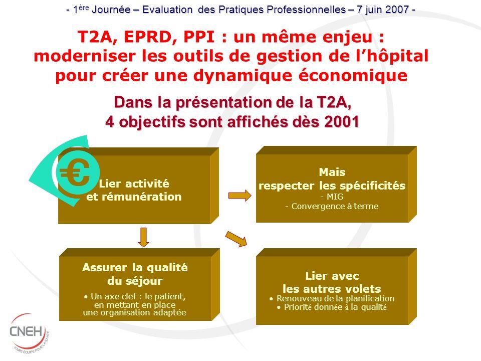 T2A, EPRD, PPI : un même enjeu : moderniser les outils de gestion de lhôpital pour créer une dynamique économique Lier activité et rémunération Assure