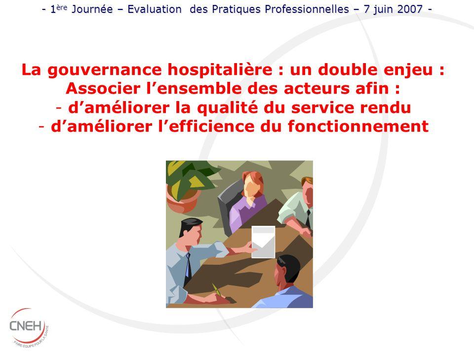La gouvernance hospitalière : un double enjeu : Associer lensemble des acteurs afin : - daméliorer la qualité du service rendu - daméliorer lefficienc
