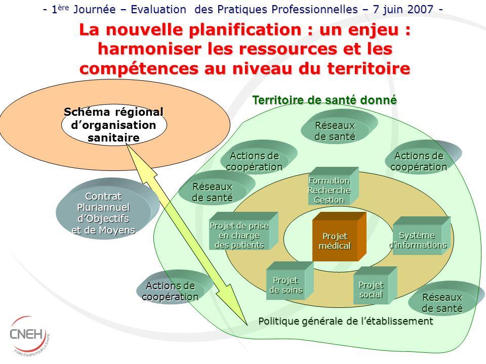 Schéma régional dorganisationsanitaire Projetmédical Politique générale de létablissement Systèmedinformations Projetsocial Projet de soins Projet de
