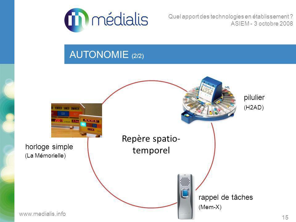 Repère spatio- temporel AUTONOMIE (2/2) 15 www.medialis.info Quel apport des technologies en établissement ? ASIEM - 3 octobre 2008 horloge simple (La