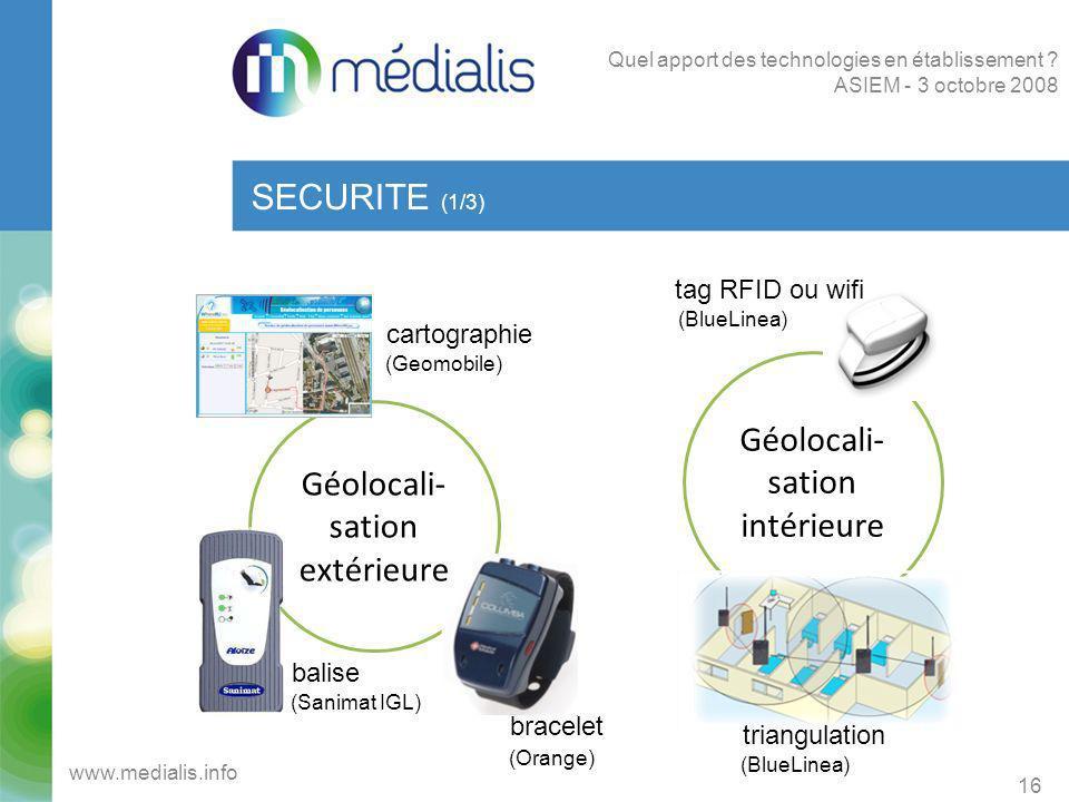 Géolocali- sation extérieure SECURITE (1/3) 16 www.medialis.info Quel apport des technologies en établissement ? ASIEM - 3 octobre 2008 bracelet (Oran
