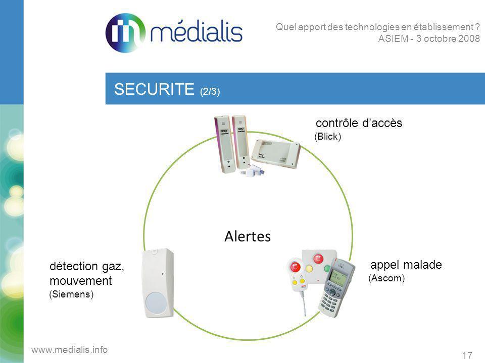 SECURITE (2/3) 17 www.medialis.info Quel apport des technologies en établissement ? ASIEM - 3 octobre 2008 Alertes contrôle daccès (Blick) appel malad
