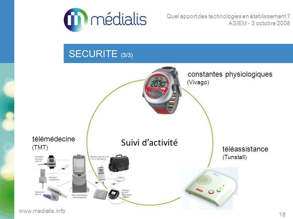 Suivi dactivité SECURITE (3/3) 18 www.medialis.info Quel apport des technologies en établissement ? ASIEM - 3 octobre 2008 constantes physiologiques (
