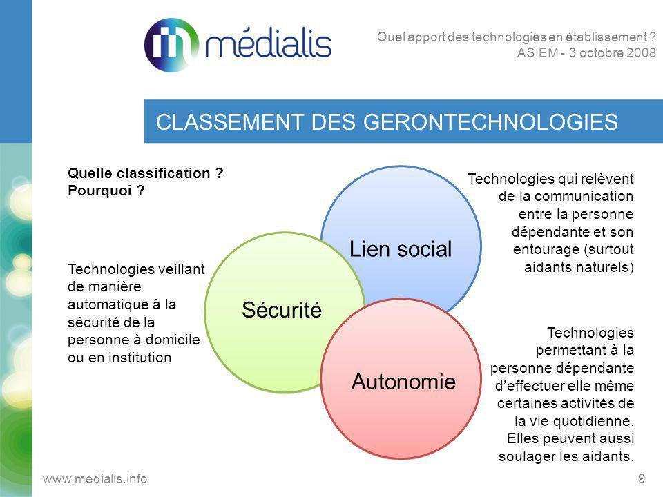 Téléphonie fixe Téléphonie mobile LIEN SOCIAL (1/4) 10 www.medialis.info Quel apport des technologies en établissement .