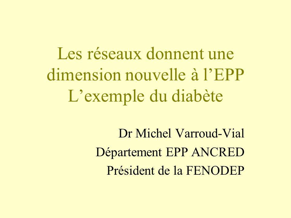 Les réseaux donnent une dimension nouvelle à lEPP Lexemple du diabète Dr Michel Varroud-Vial Département EPP ANCRED Président de la FENODEP
