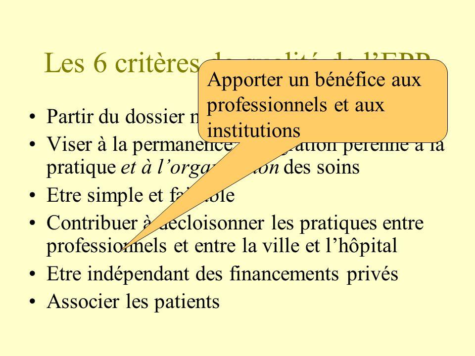 Les 6 critères de qualité de lEPP Partir du dossier médical et y revenir Viser à la permanence: intégration pérenne à la pratique et à lorganisation d