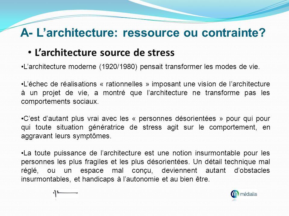 A- Larchitecture: ressource ou contrainte? Larchitecture source de stress Larchitecture moderne (1920/1980) pensait transformer les modes de vie. Léch