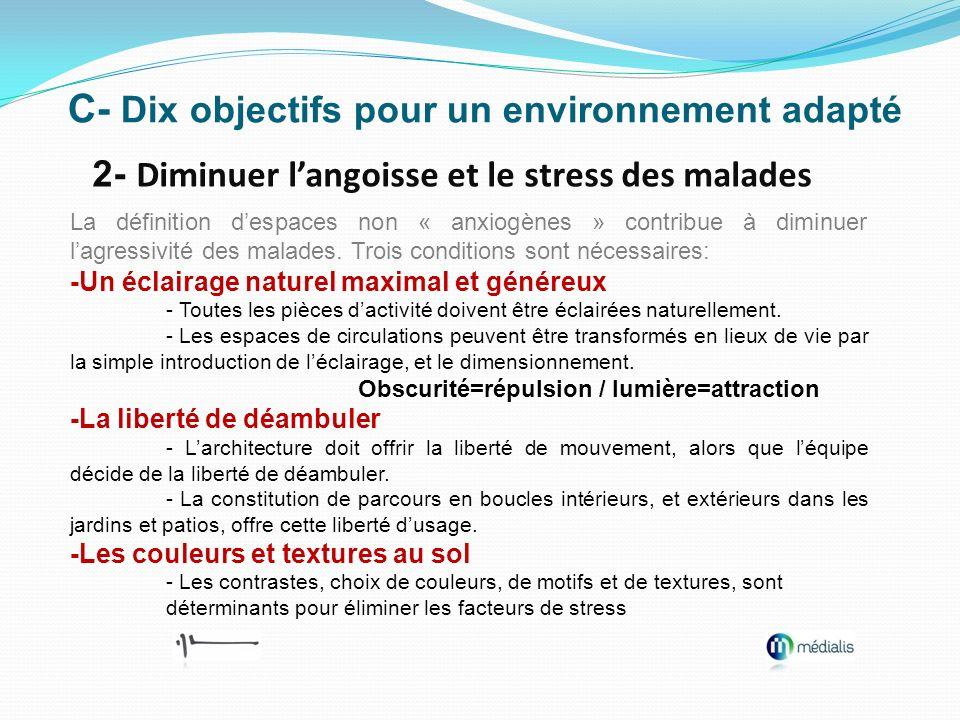 C- Dix objectifs pour un environnement adapté 2- Diminuer langoisse et le stress des malades La définition despaces non « anxiogènes » contribue à dim